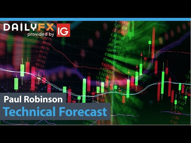 Trading Forecast for Crude Oil, Gold Price, S&P 500, DAX 30